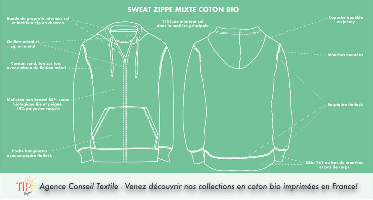 Sweats en coton bio