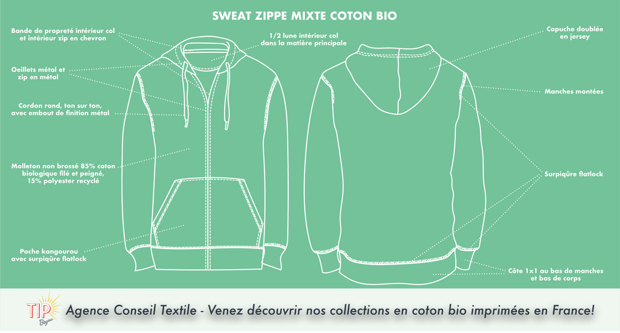 Sweat coton bio bio zippé mixte